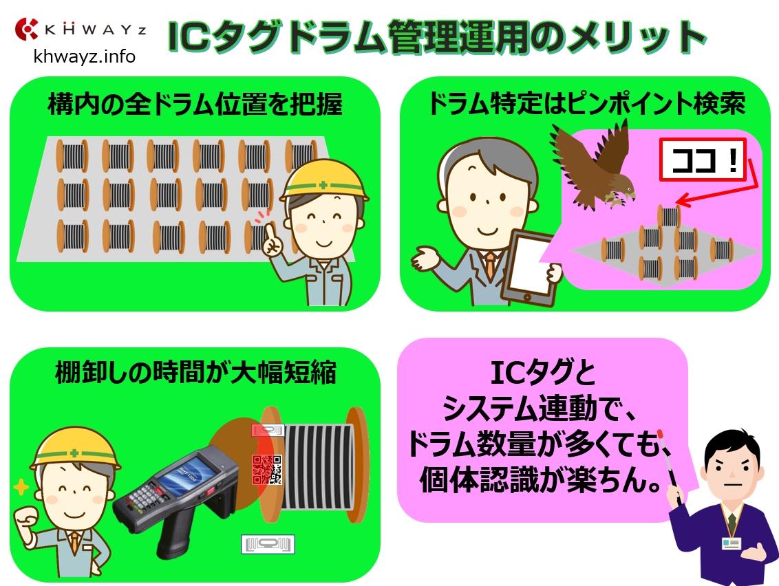 ICタグ電線位置管理システムメリット紹介