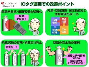 ICタグシステムの運用ポイント