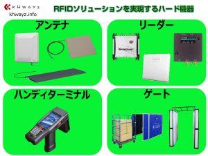 RFIDソリューションを実現するハード機器01