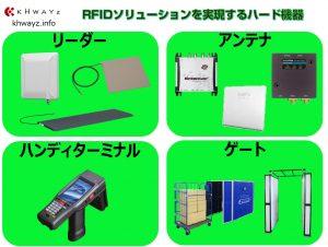 RFIDソリューションを実現するハード機器