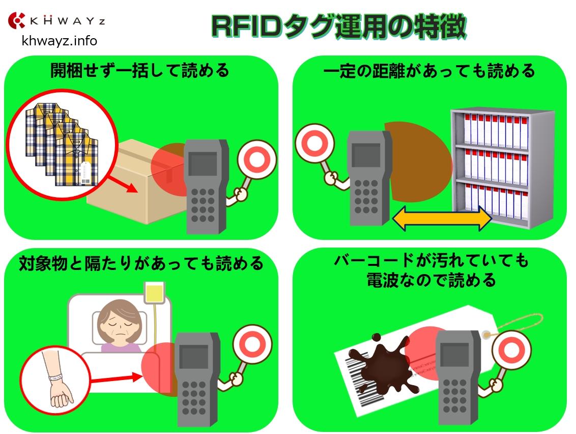 RFIDタグの特徴とメリット