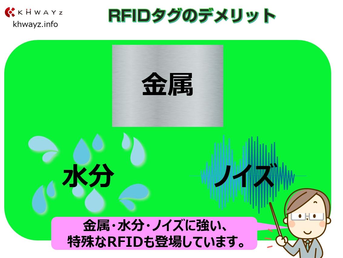 RFIDタグのデメリット