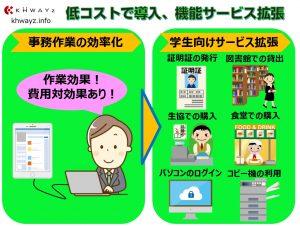 学生証と社員証のシステム導入後に拡張できる機能