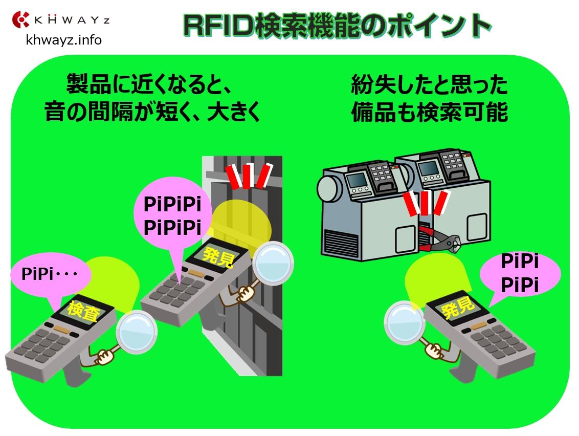 RFID在庫管理の検索機能