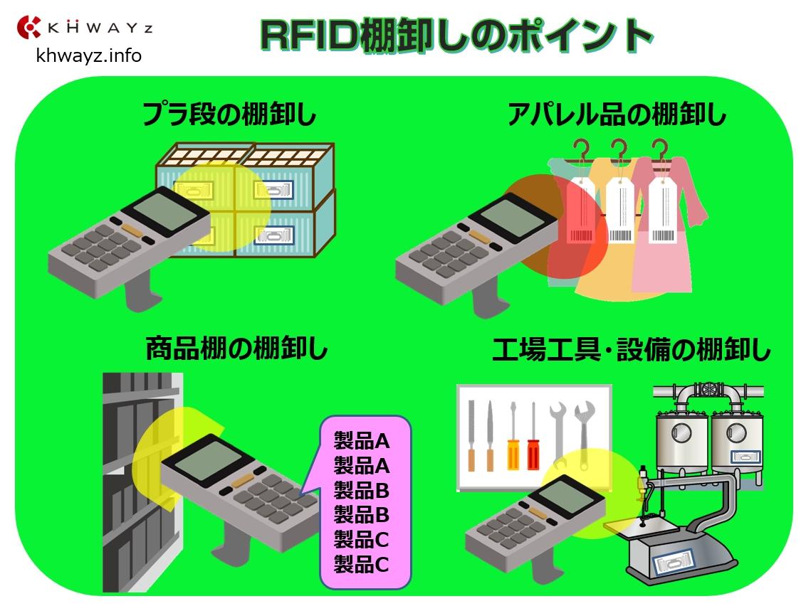 RFID在庫管理の棚卸しポイント