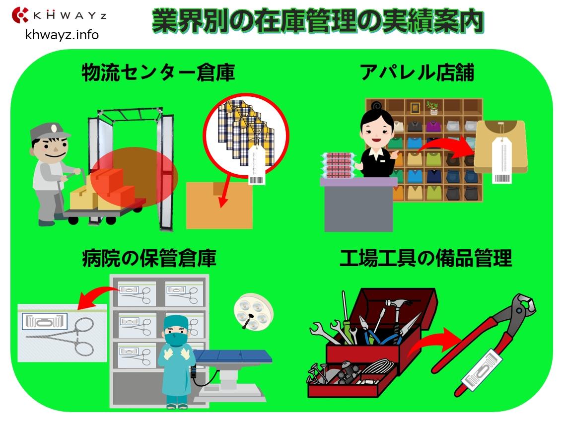 RFID在庫管理の導入業界例