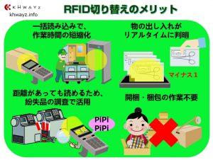 RFID導入のポイント