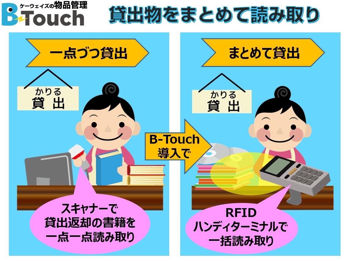 RFID技術を使った図書館の貸出管理