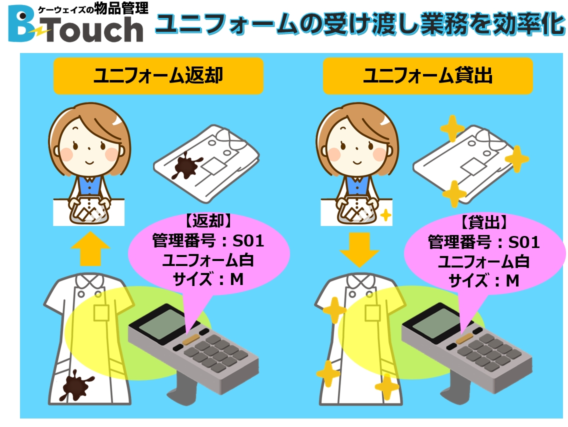 医療ユニフォーム・検診着・病衣・患者衣の貸与管理術03