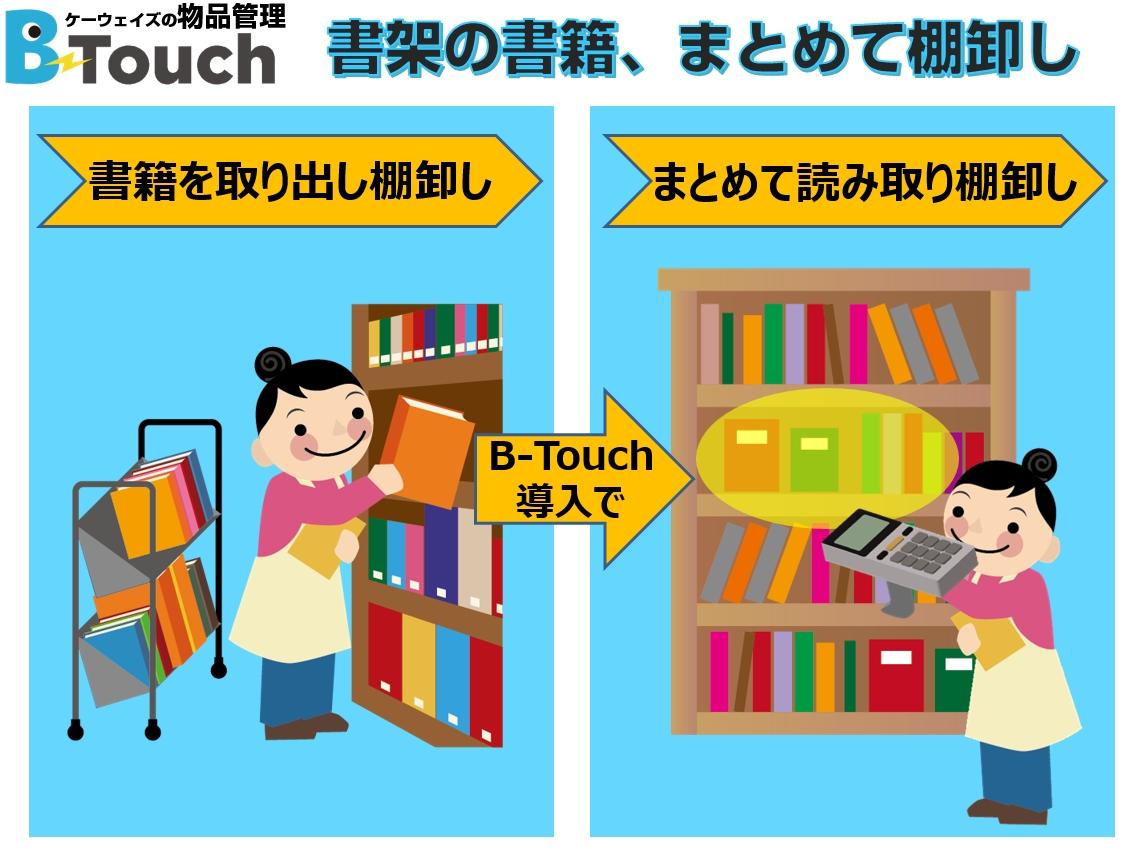 書架の書籍の棚卸し方法