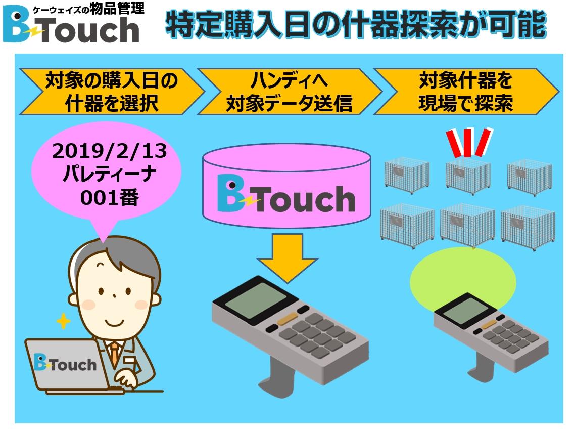 特定の什器探査に物品管理ソフト