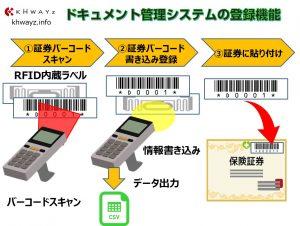 ドキュメント書類管理ソフトで保険証券や証書保管の登録機能
