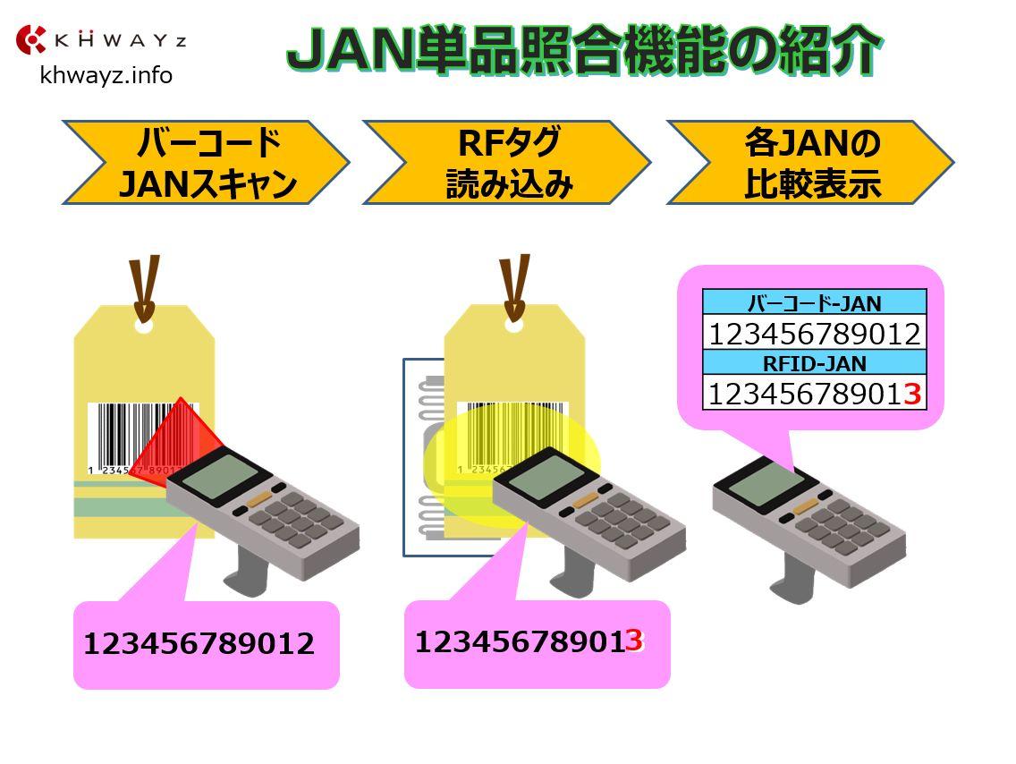 単品JANコード特定機能