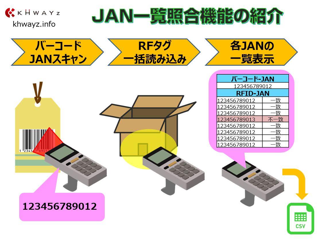 JANコード一覧読み込み確認機能