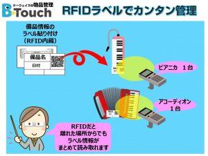 RFIDで備品管理を改善