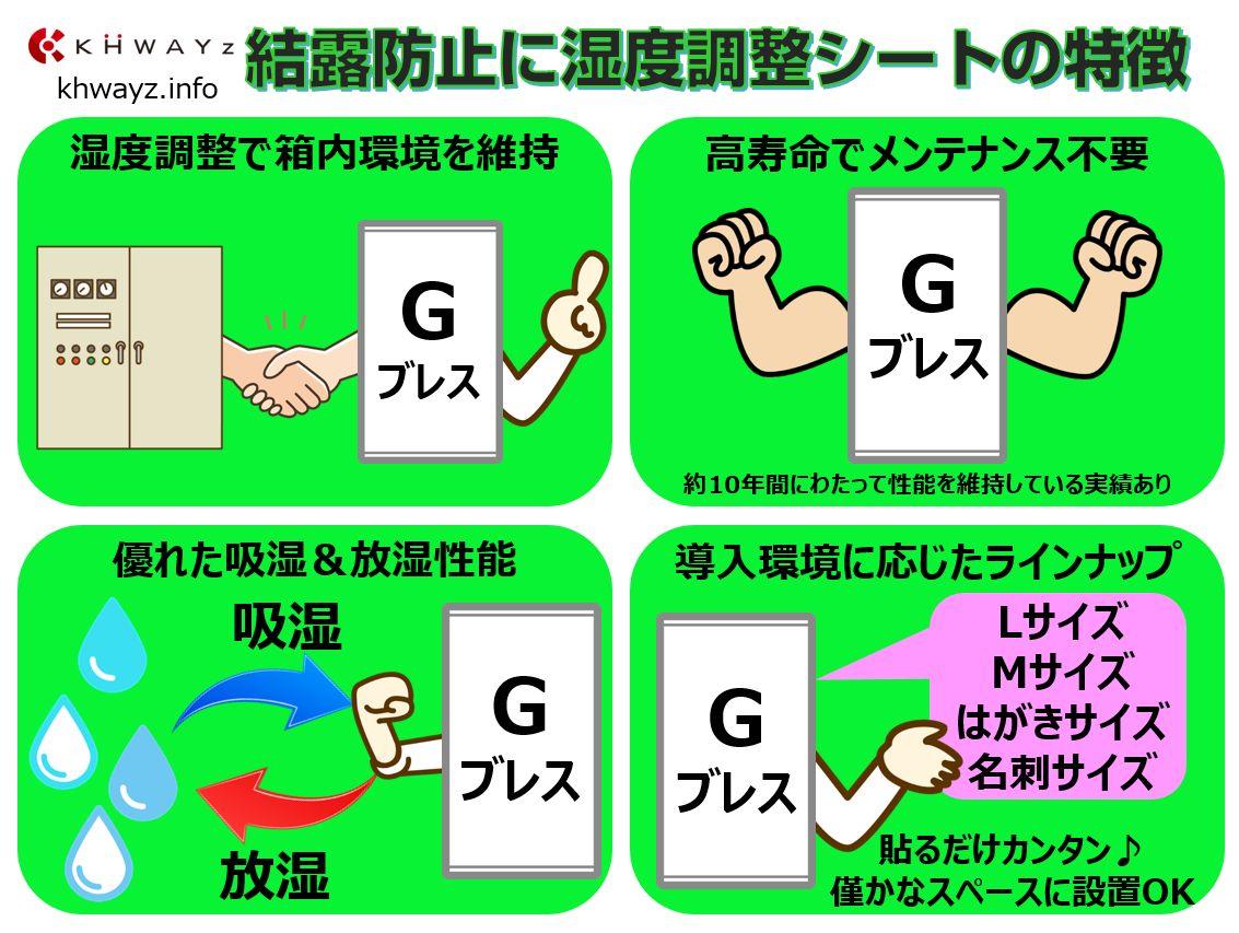 結露防止と湿度調整シートG-ブレスの特徴