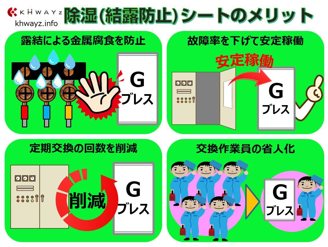 結露を防ぐ吸湿放湿シートG-ブレスのメリット