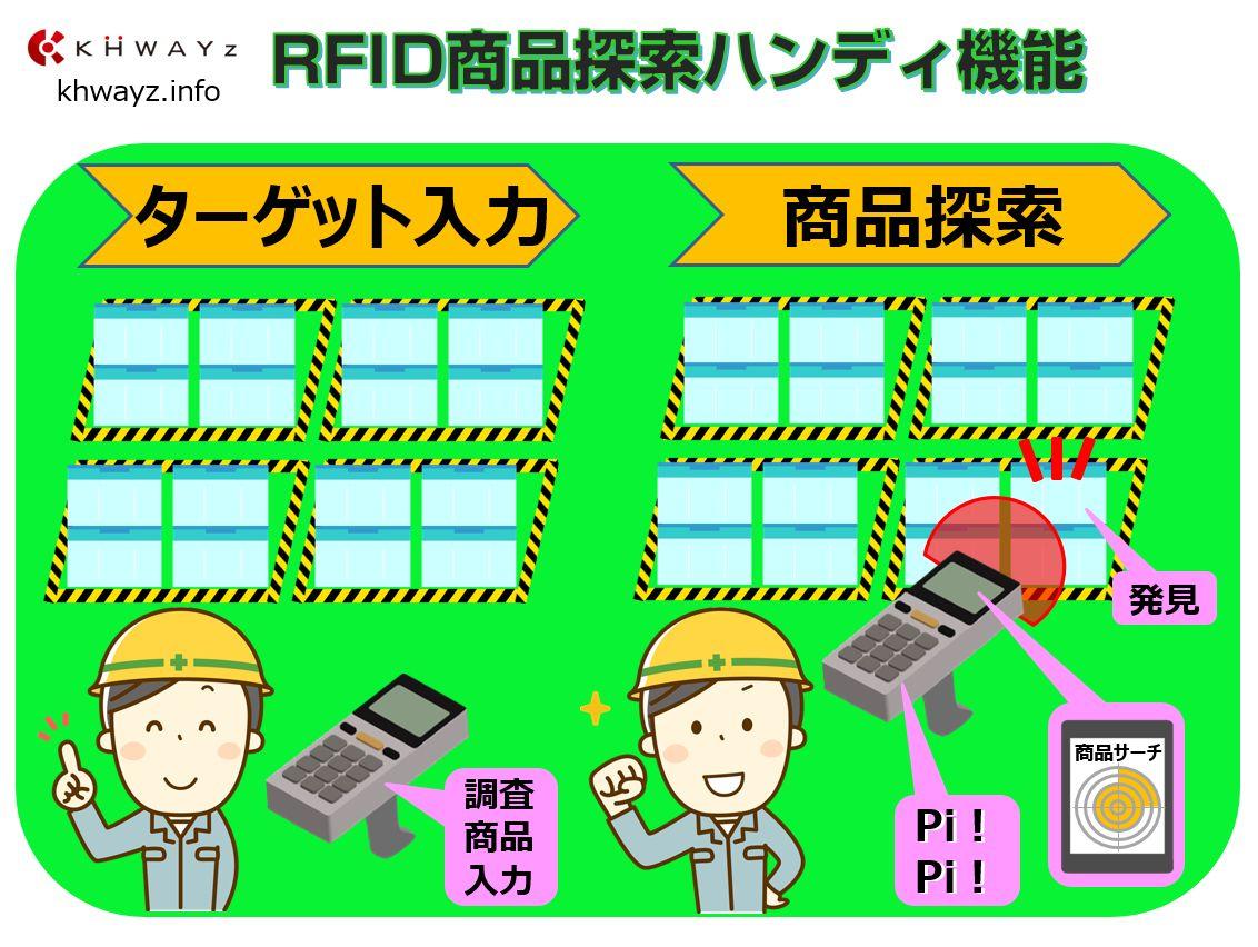 RFID式ハンディの商品探査機能