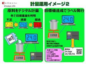 計量(秤量)システム運用例。秤量ラベル発行