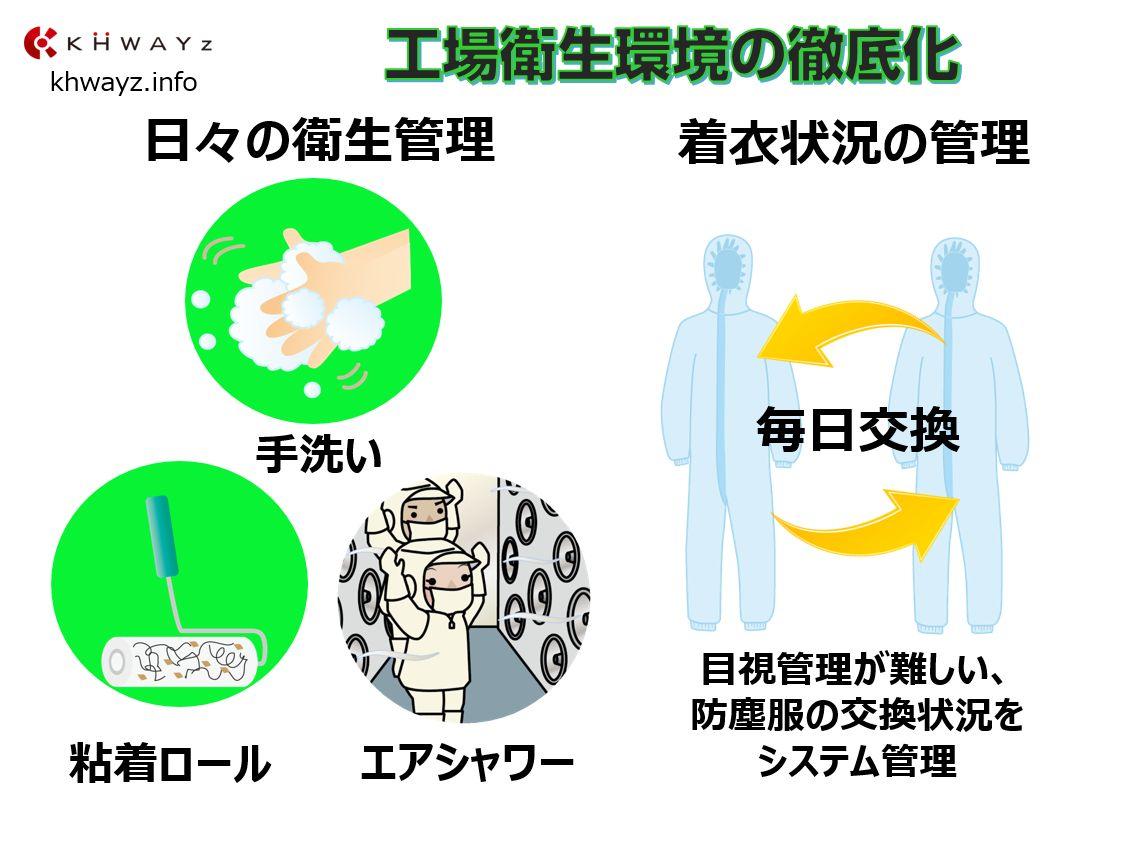 クリーンルームの衛生環境の強化イメージ