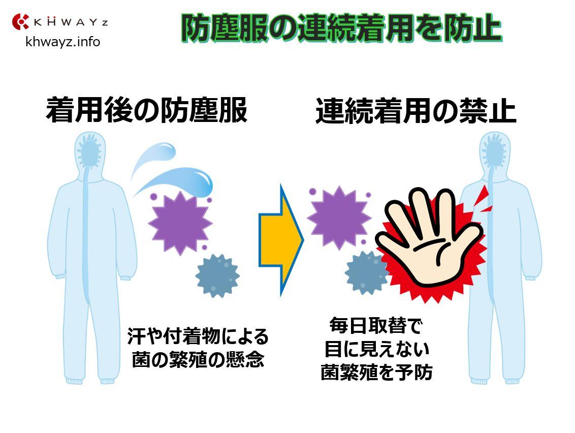 異物対処システムでクリーニングに菌とホコリ持ち込み禁止