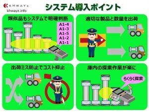 RFID出荷システム導入ポイント