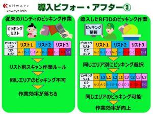 ピッキングカート導入ポイント比較その3