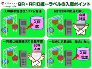 QRとRFIDを活用した在庫管理システム入庫のポイント