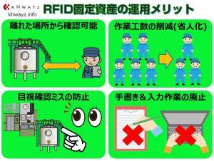 固定資産RFID管理のメリット