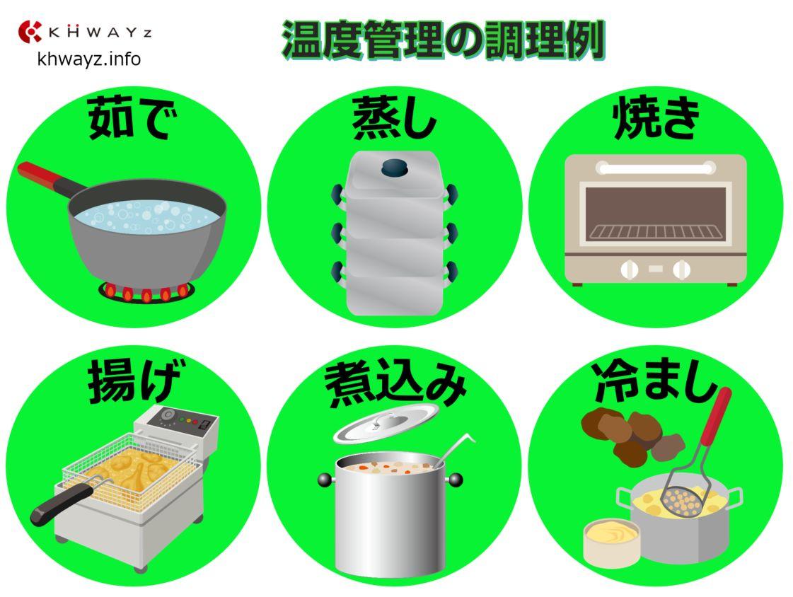ハサップ(HACCP)管理の調理例