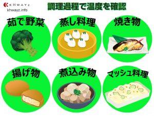 HACCP(ハサップ)管理対象となる料理例