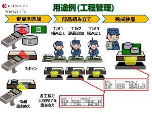 電子ペーパータグ用途例「工程管理」