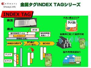 金属対応RFIDタグINDEX TAGシリーズ
